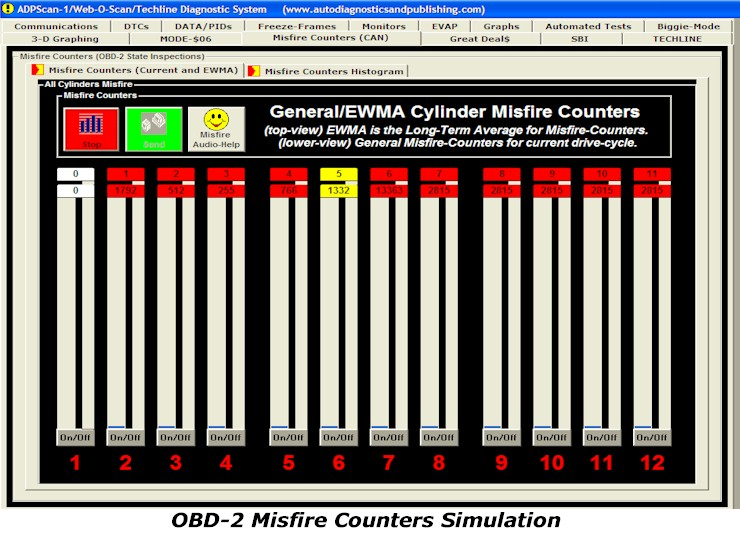 obd2_misfire_counters_screenshot