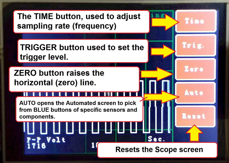 WristScope screen