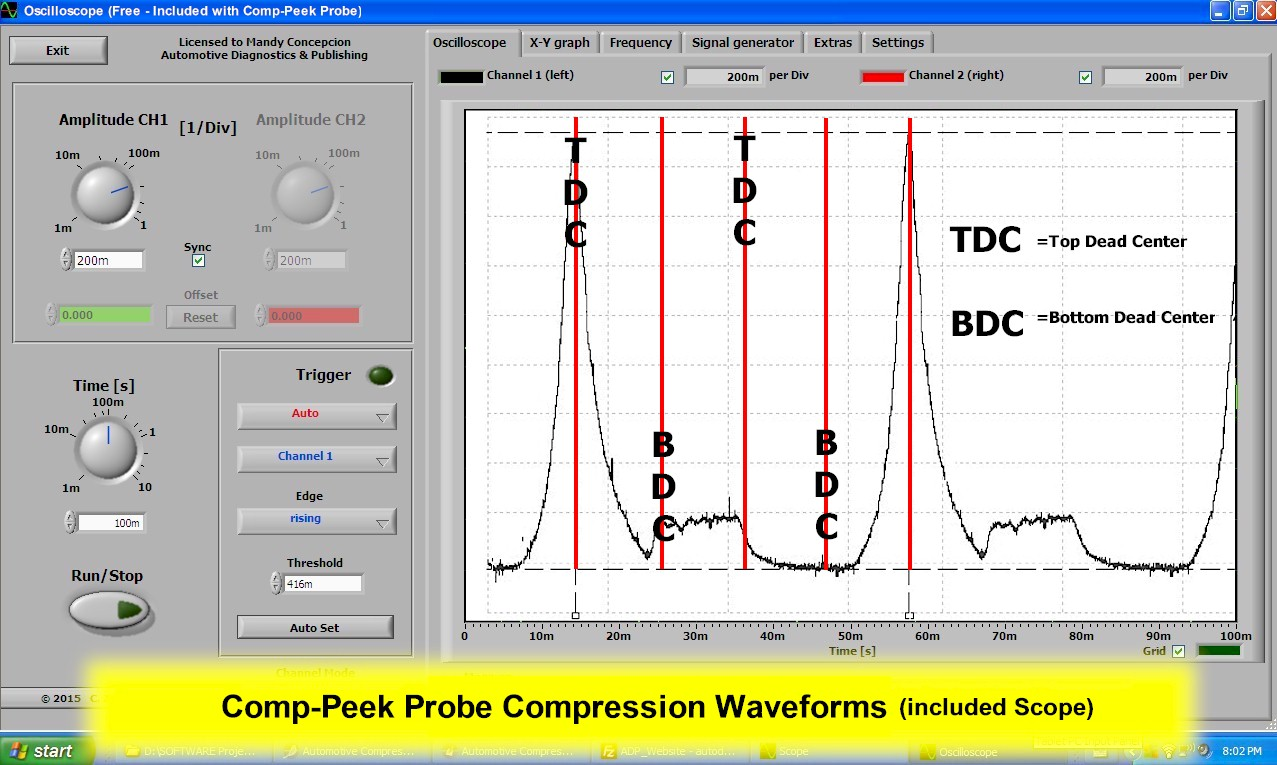 engine compression waveform