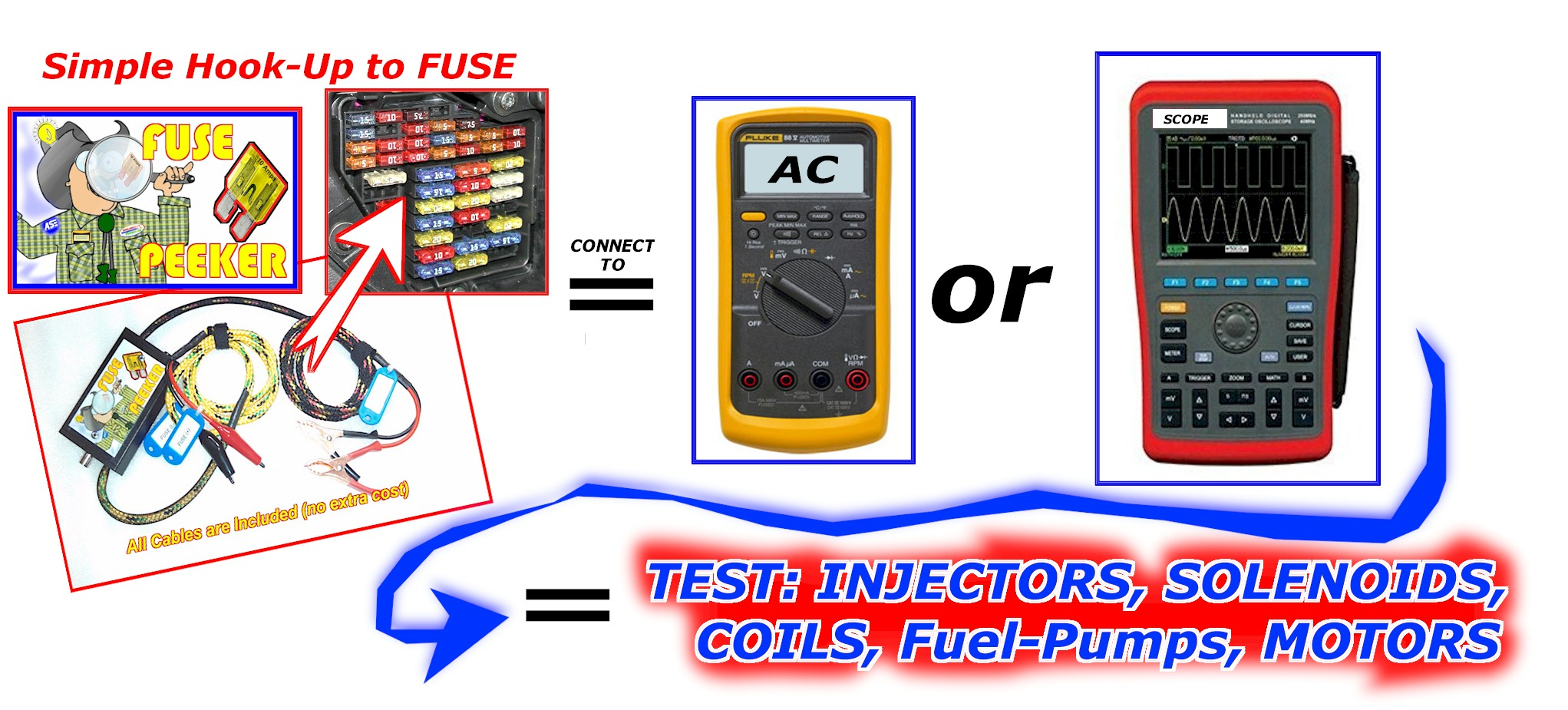 Test fuse box with multimeter jeffdoedesign