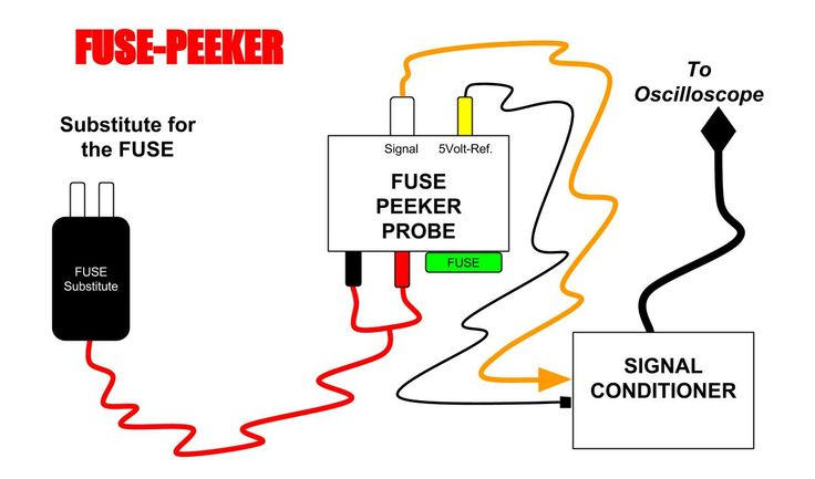 Auto Scope 1 FUSE Peeker Diagram