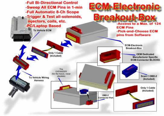 ECM Ghost Diagram