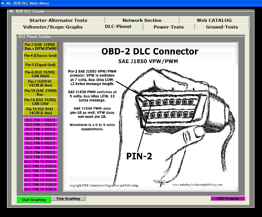 DLC Pinout mr bob dlc obd 2 automotive electronic breakout box obd ii wiring diagram at bakdesigns.co