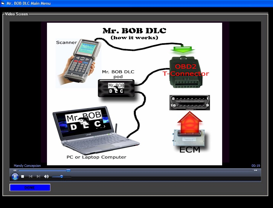mr bob dlc obd 2 automotive electronic breakout boxsome sample waveforms are included in a special section in mr bob although mr bob is a graphing meter with scope like features, these waveforms can be