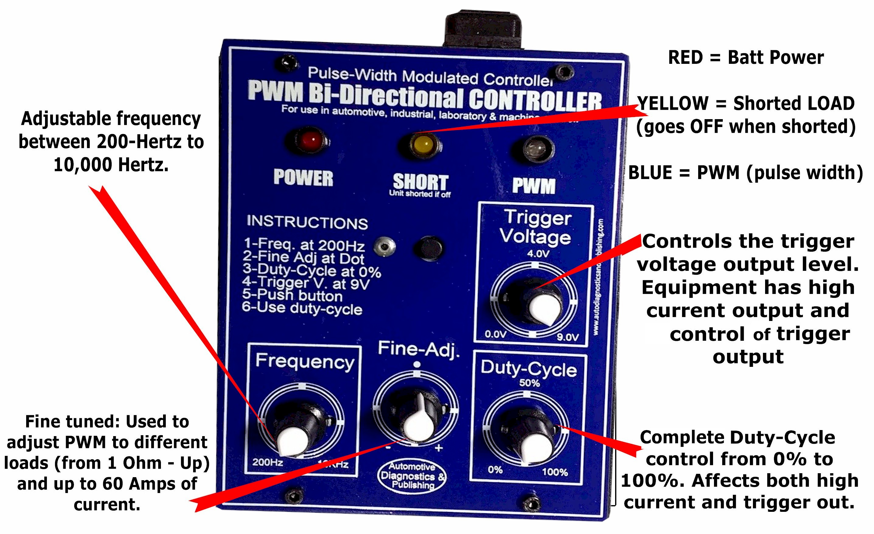 PWM automotive controller